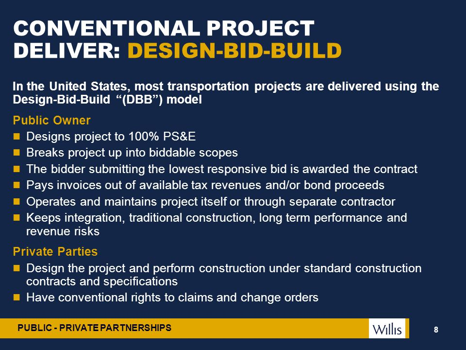 CONVENTIONAL PROJECT DELIVER: DESIGN-BID-BUILD