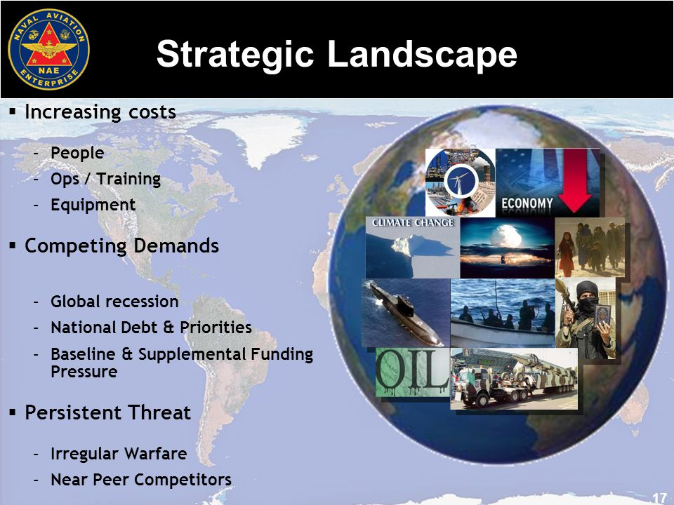 Strategic Landscape Increasing costs Competing Demands