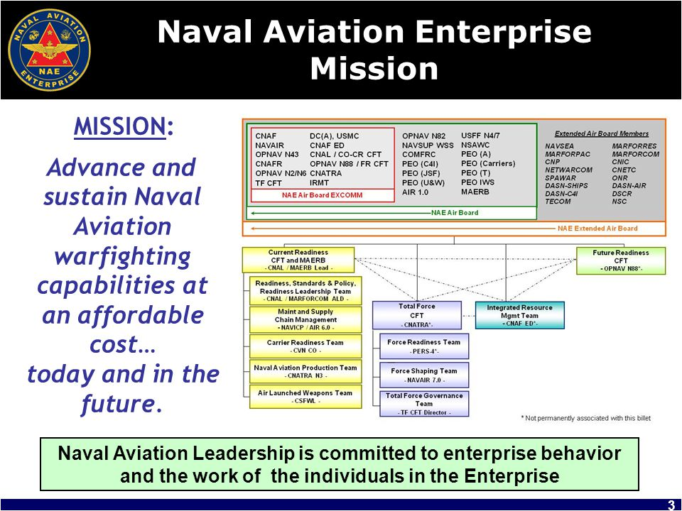 Naval Aviation Enterprise Mission