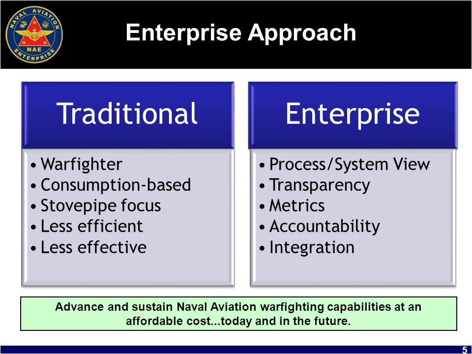 Enterprise Approach Warfighter Consumption-based Stovepipe focus