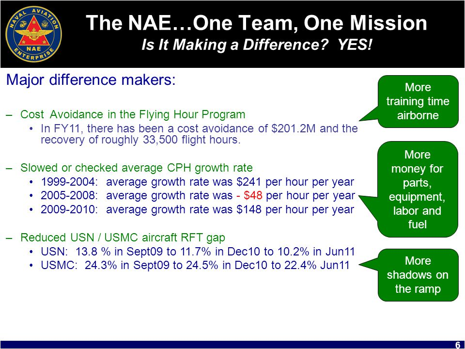 The NAE…One Team, One Mission Is It Making a Difference YES!