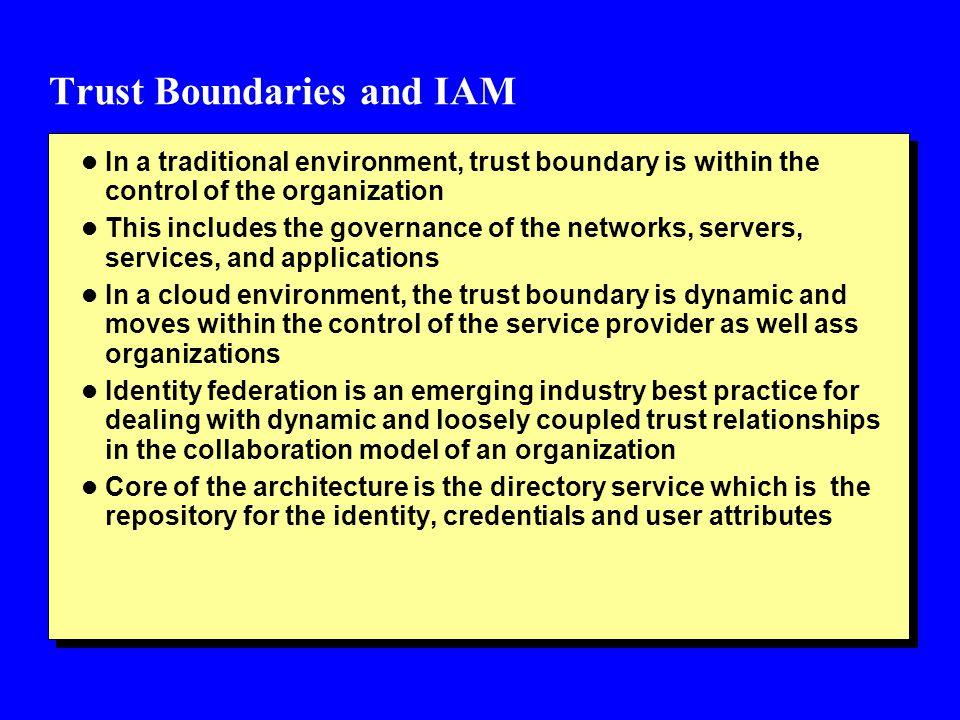 Trust Boundaries and IAM