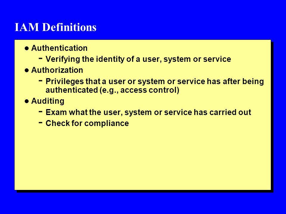 IAM Definitions Authentication