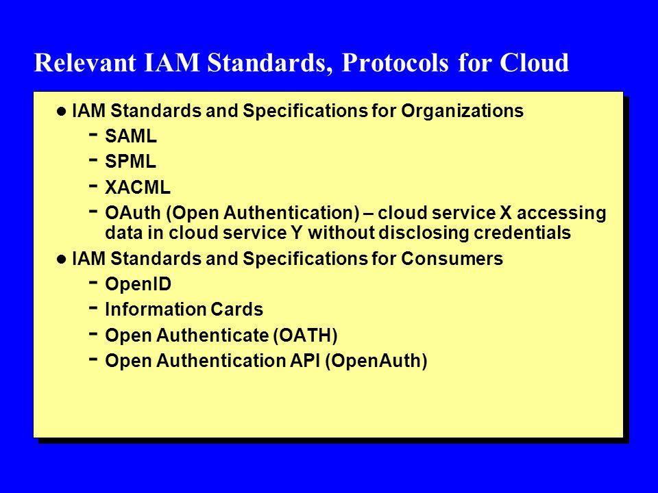 Relevant IAM Standards, Protocols for Cloud