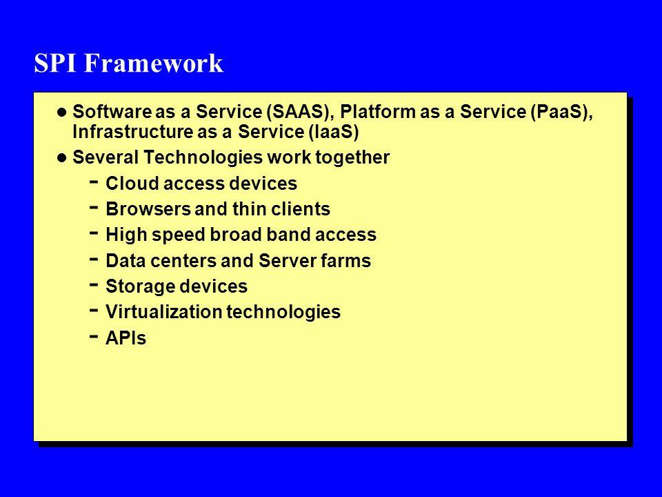 SPI Framework Software as a Service (SAAS), Platform as a Service (PaaS), Infrastructure as a Service (IaaS)
