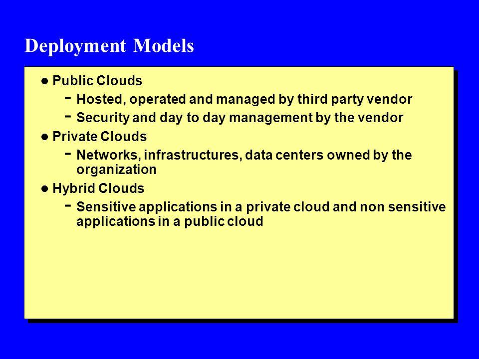 Deployment Models Public Clouds
