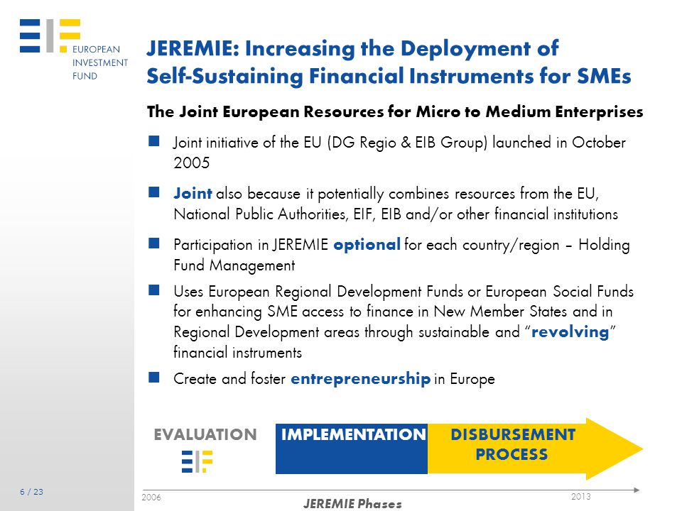 Why JEREMIE Use ERDF/ESF to improve SME access to finance;