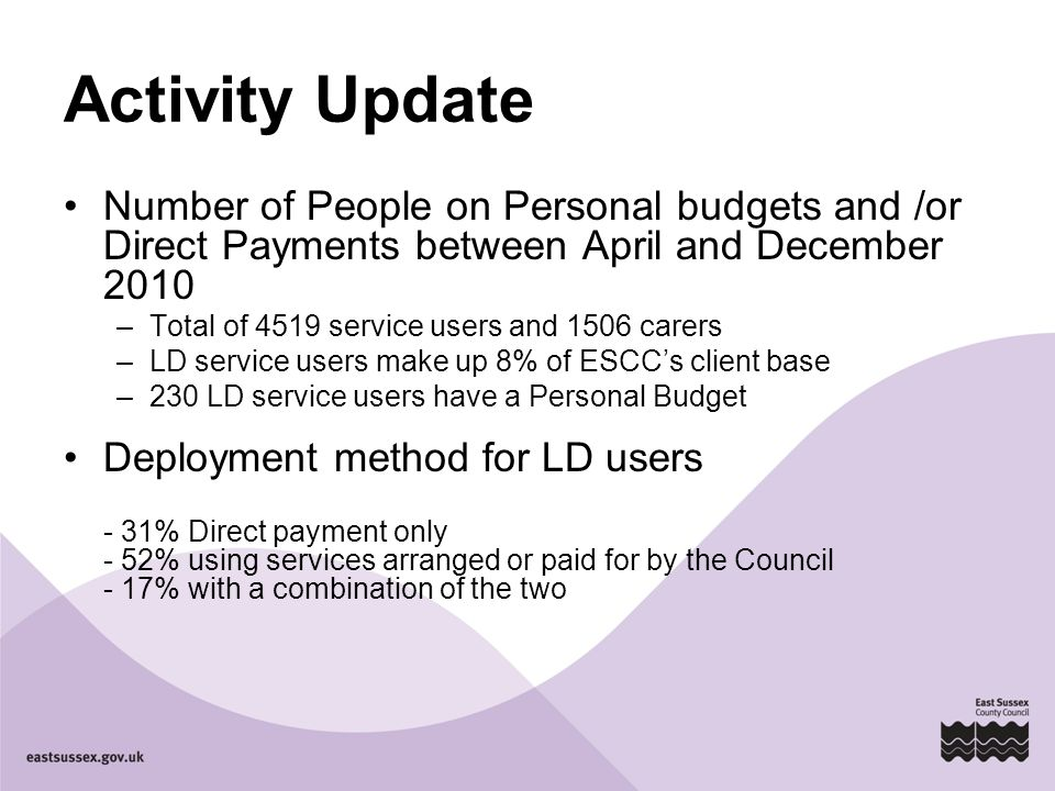 Activity Update Number of People on Personal budgets and /or Direct Payments between April and December 2010.