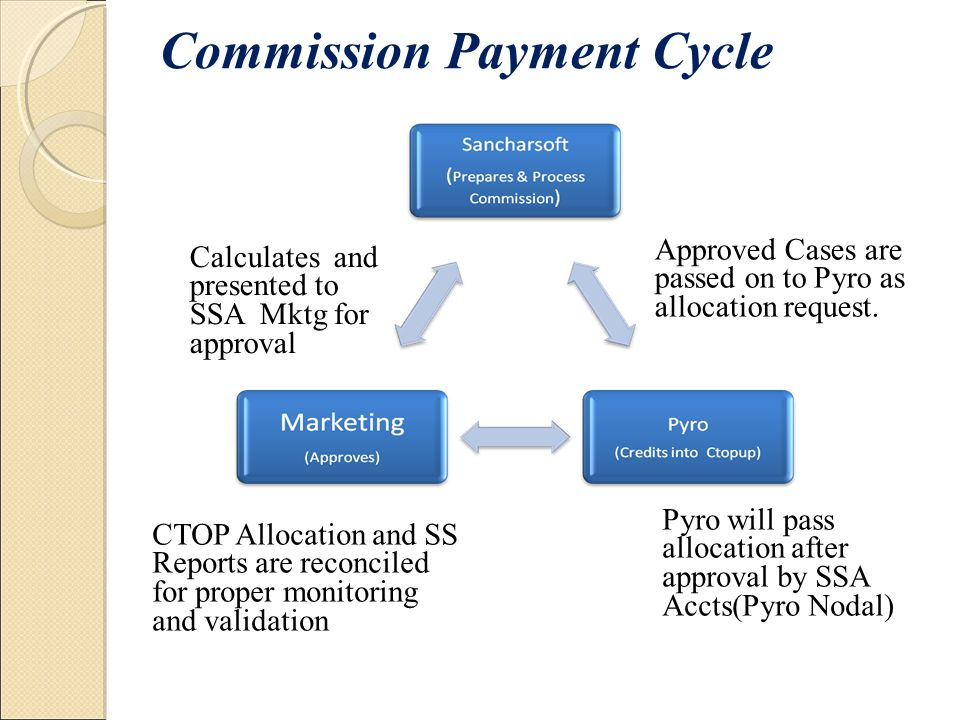 Commission Payment Cycle