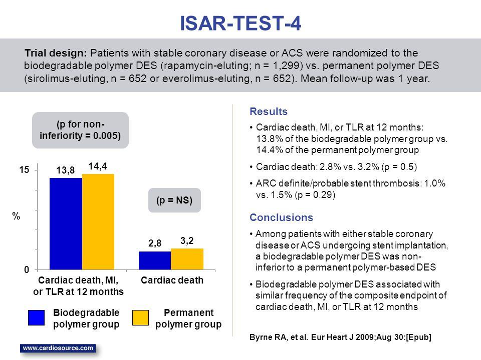 ISAR-TEST-4