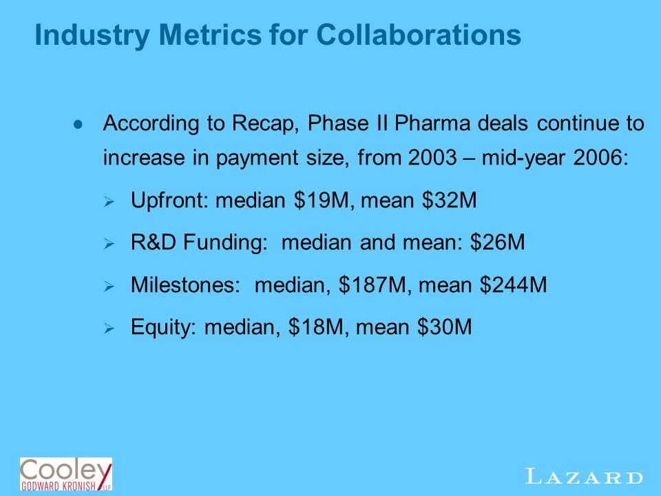 Industry Metrics for Collaborations
