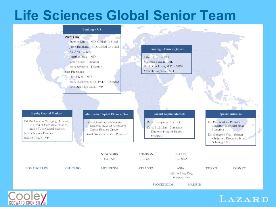 Life Sciences Global Senior Team