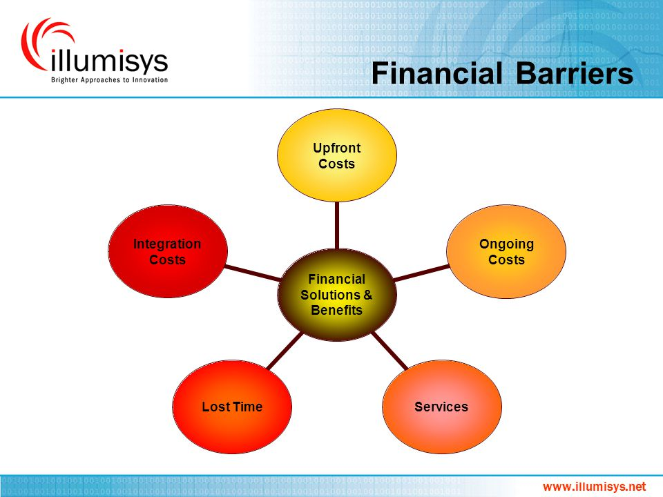 Financial Barriers www.illumisys.net