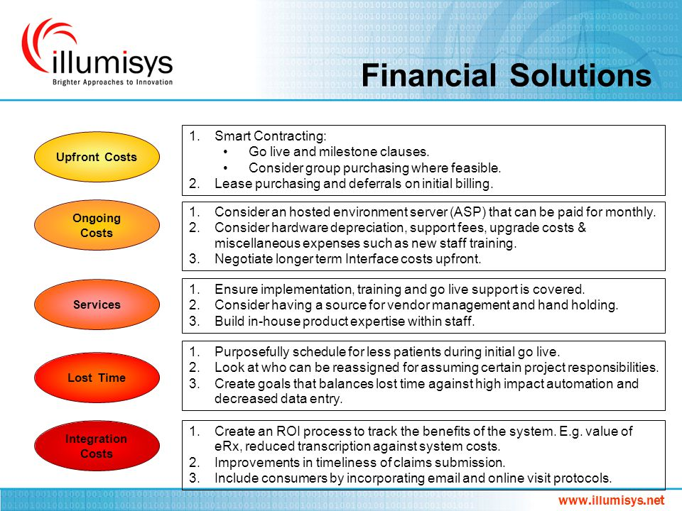 Financial Solutions Smart Contracting: Go live and milestone clauses.