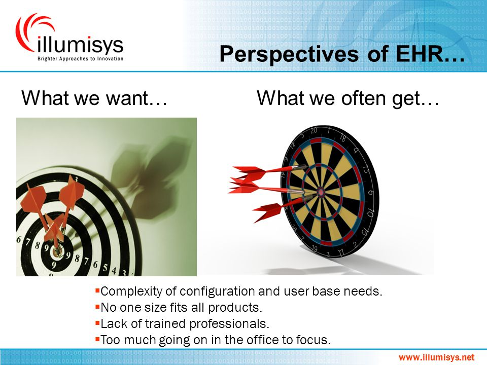 Perspectives of EHR… What we want… What we often get…