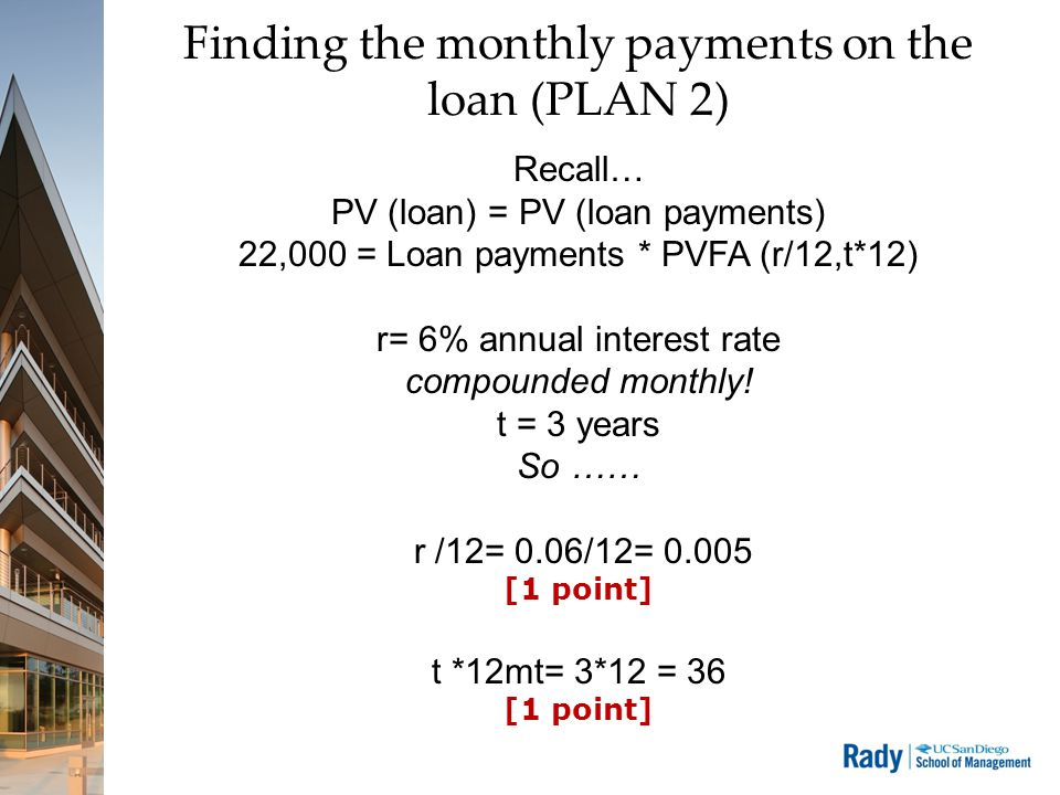 Finding the monthly payments on the loan (PLAN 2)