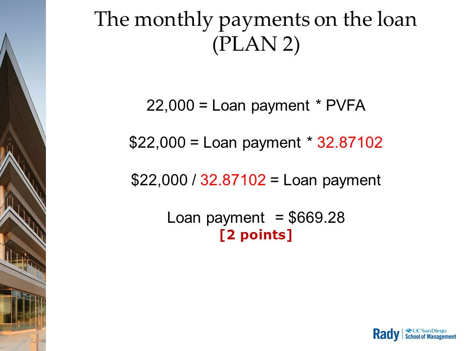 The monthly payments on the loan (PLAN 2)