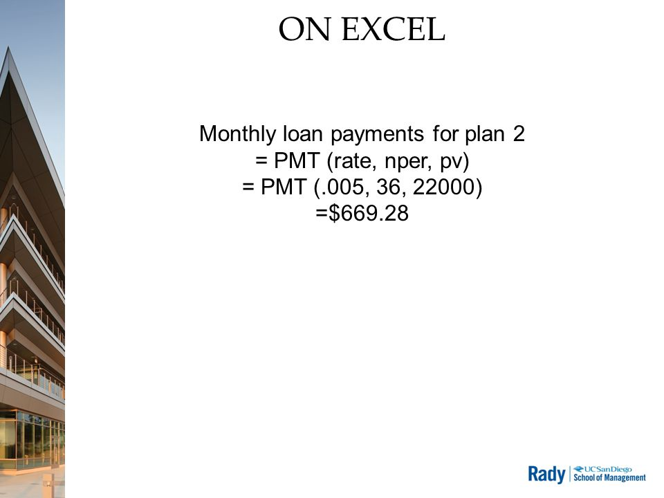 Monthly loan payments for plan 2