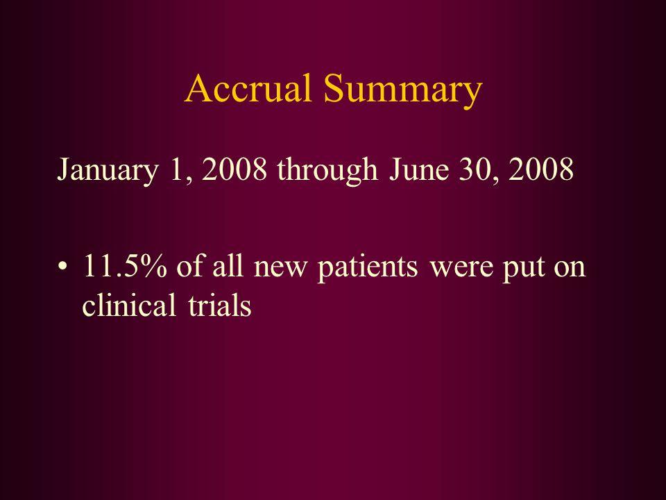 Accrual Summary January 1, 2008 through June 30, 2008