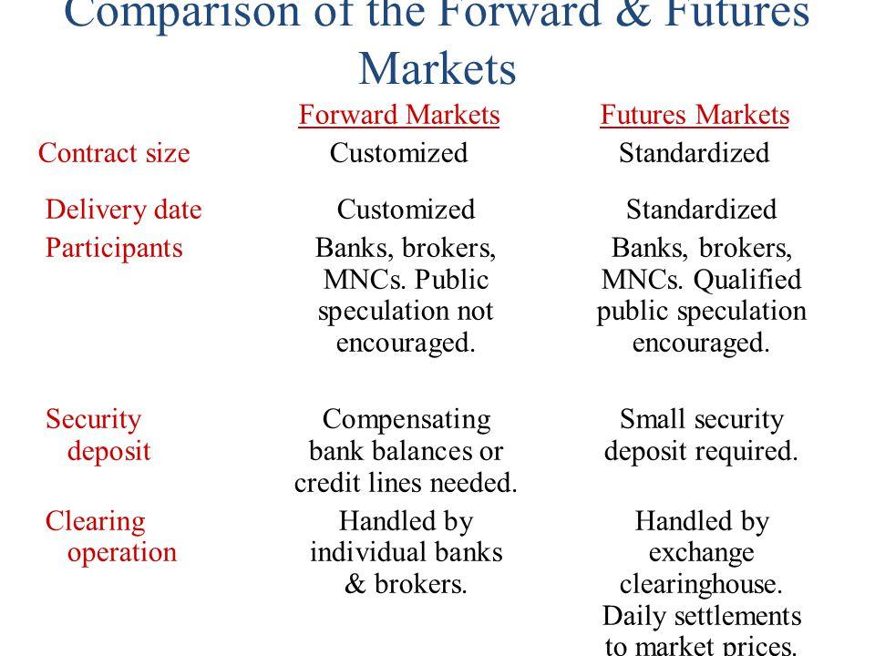 Comparison of the Forward & Futures Markets