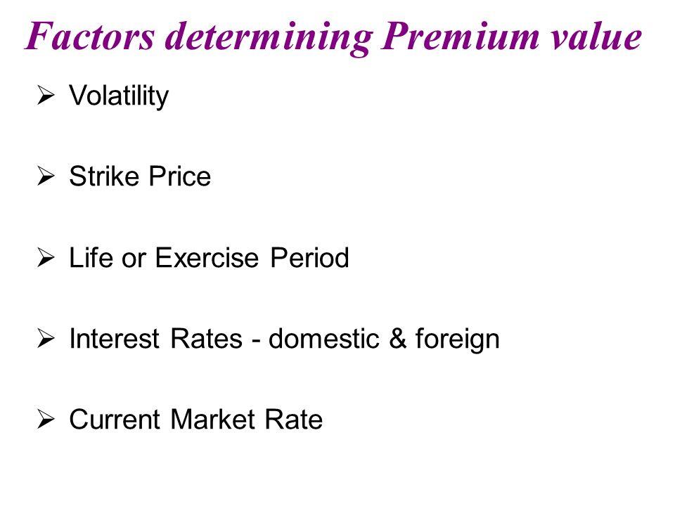 Factors determining Premium value