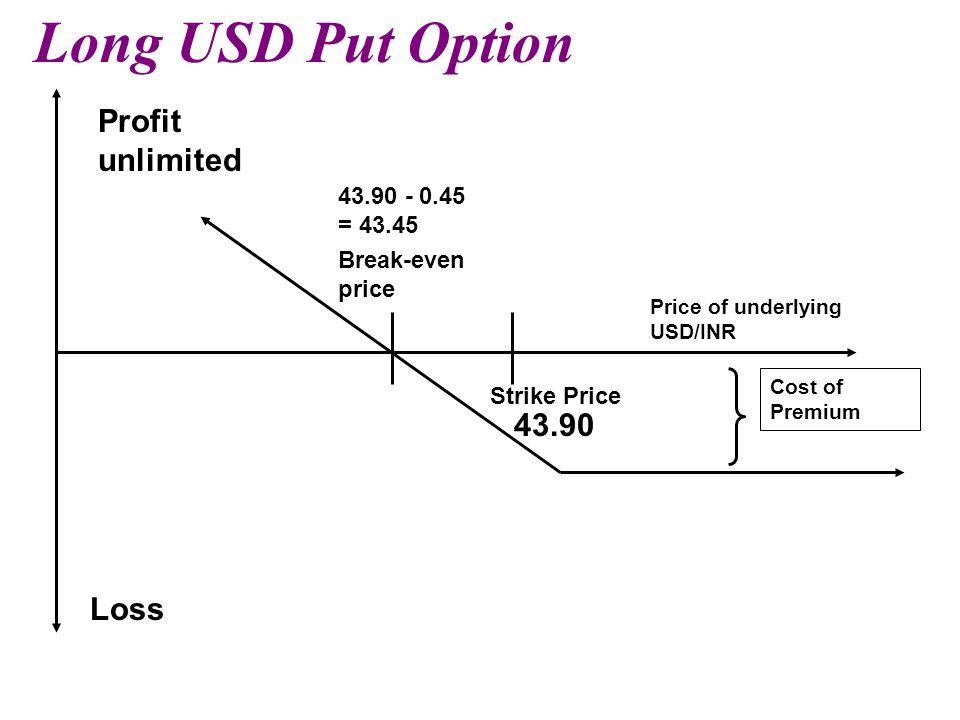 Long USD Put Option Profit unlimited 43.90 Loss 43.90 - 0.45 = 43.45