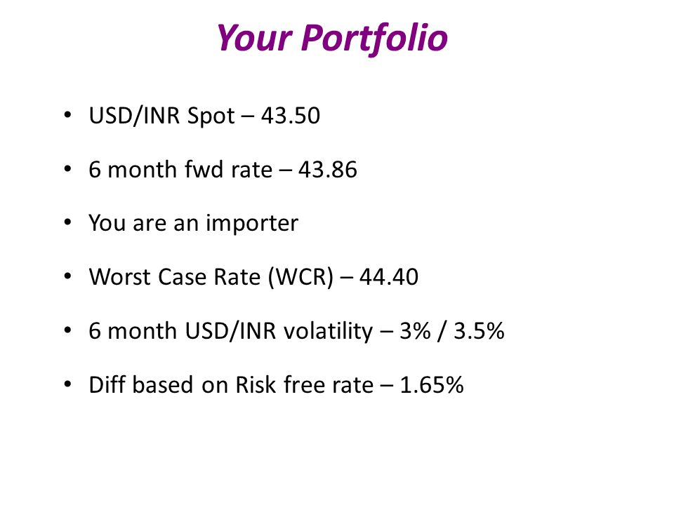 Your Portfolio USD/INR Spot – 43.50 6 month fwd rate – 43.86