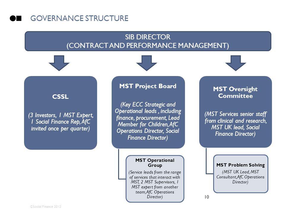 MST Oversight Committee