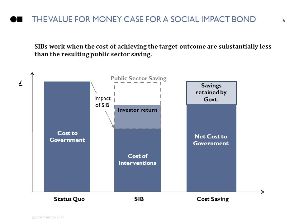 The value for money case for a social impact bond