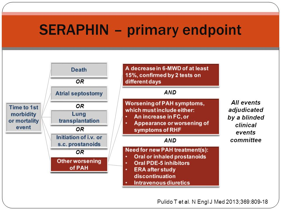 SERAPHIN – primary endpoint