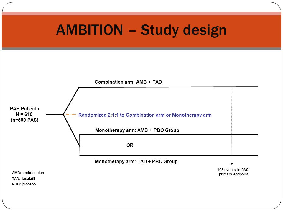 AMBITION – Study design