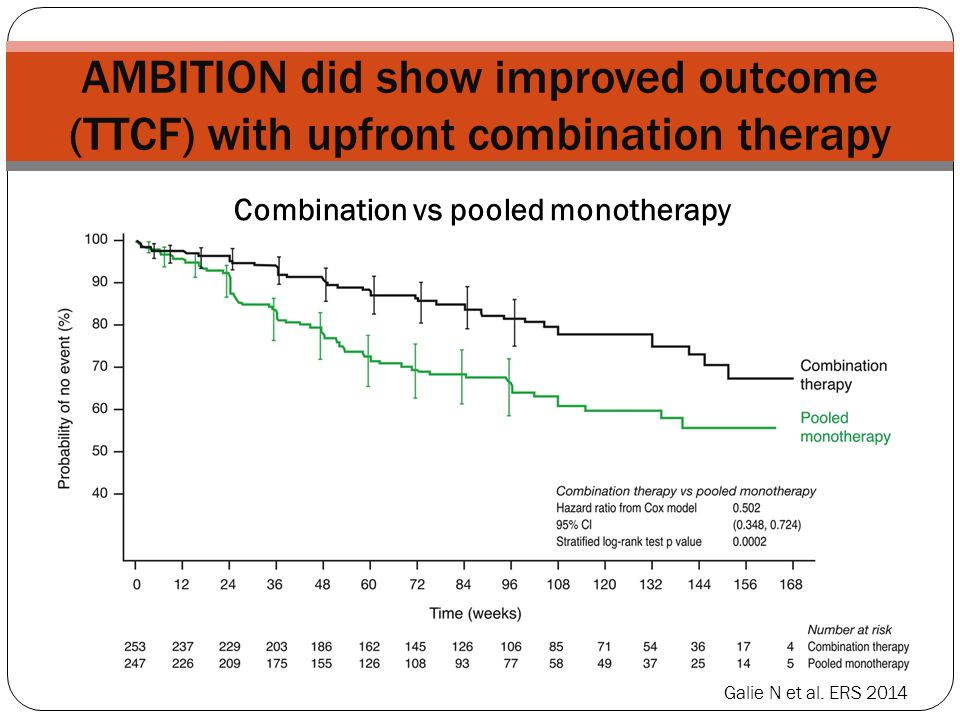 Combination vs pooled monotherapy