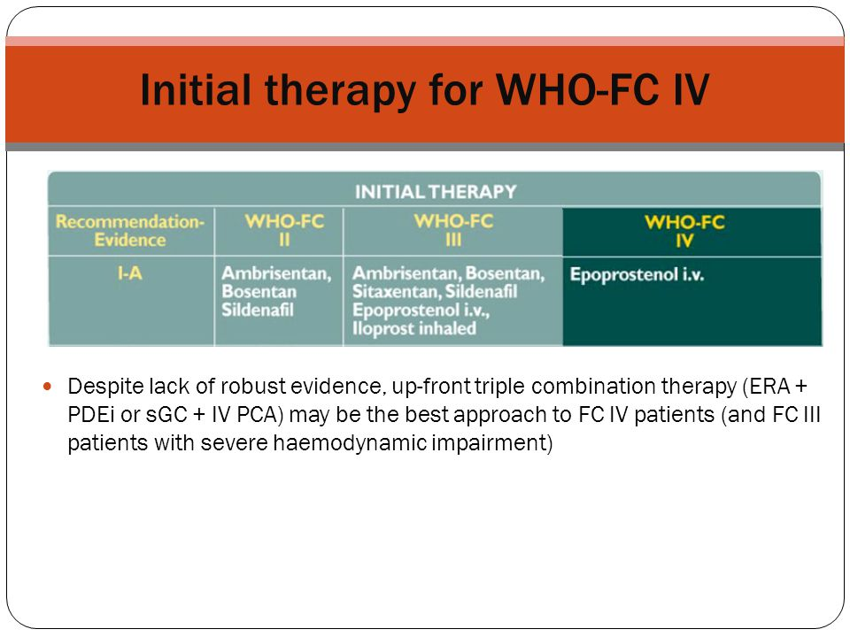 Initial therapy for WHO-FC IV