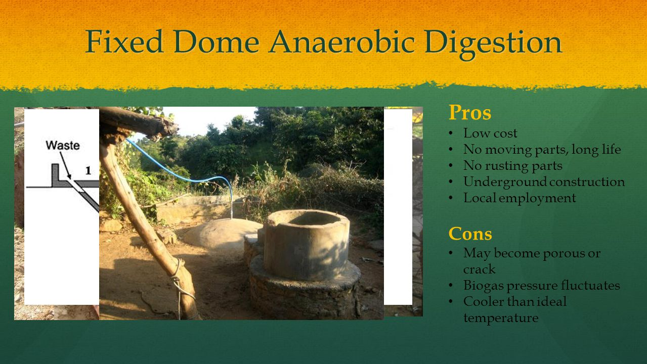 Fixed Dome Anaerobic Digestion