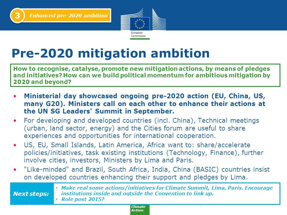 Pre-2020 mitigation ambition
