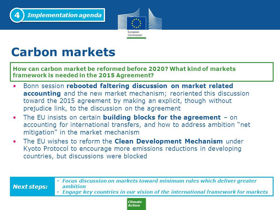 4 Implementation agenda. Carbon markets.