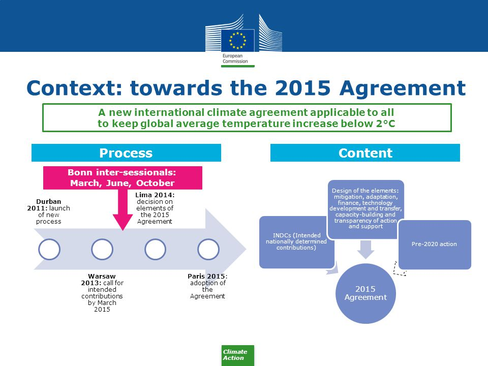 Context: towards the 2015 Agreement