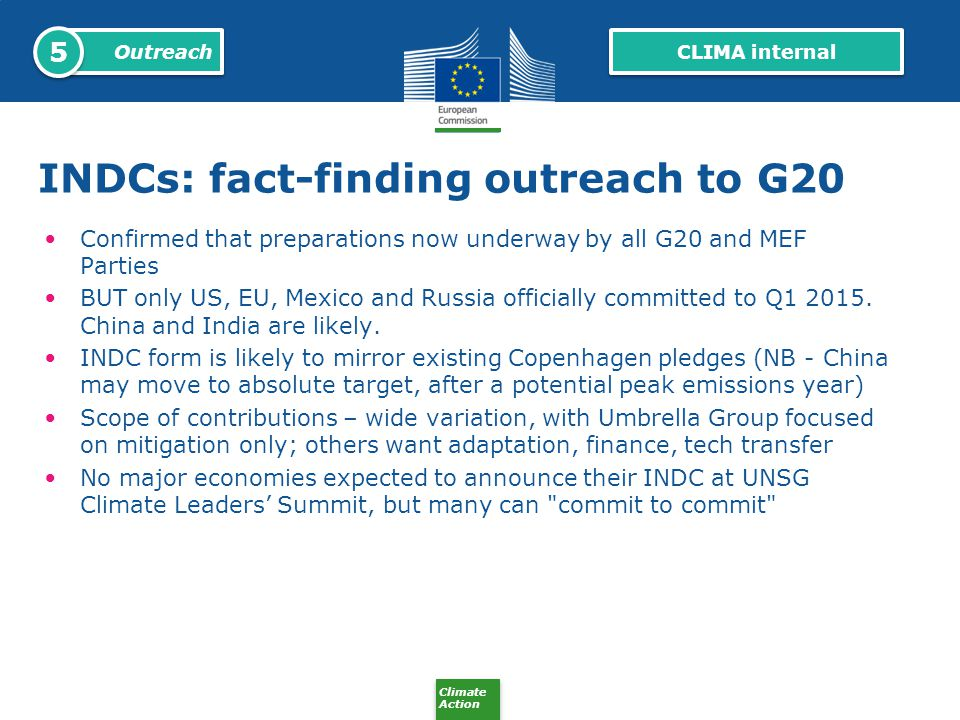 INDCs: fact-finding outreach to G20
