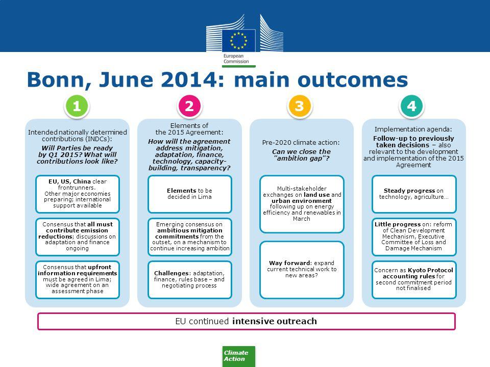 Bonn, June 2014: main outcomes