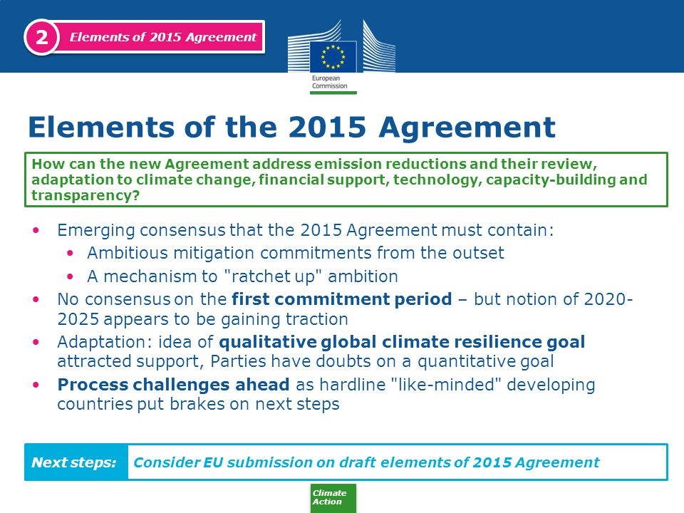Elements of the 2015 Agreement