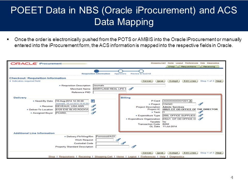 POEET Data in NBS (Oracle iProcurement) and ACS Data Mapping