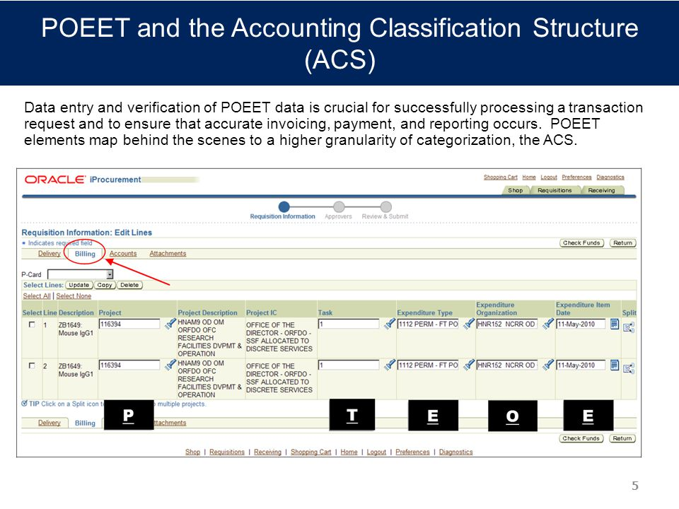 POEET and the Accounting Classification Structure (ACS)