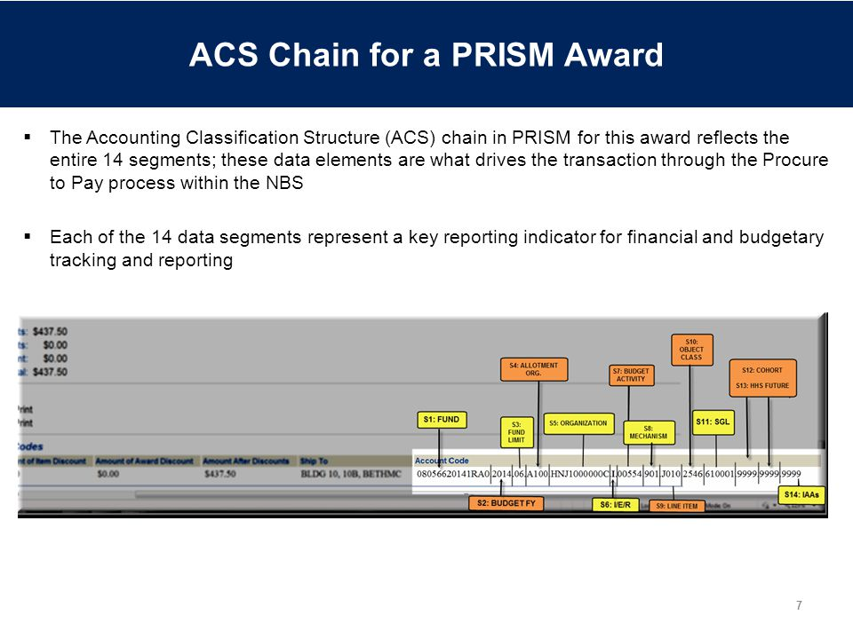 ACS Chain for a PRISM Award