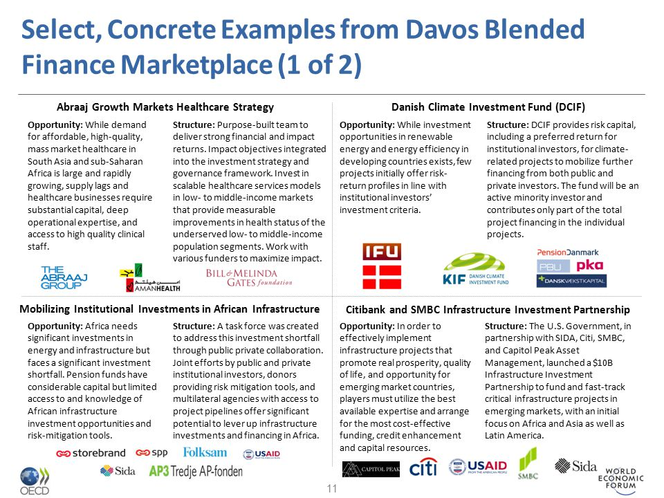 Select, Concrete Examples from Davos Blended Finance Marketplace (1 of 2)