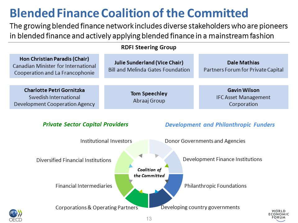 Blended Finance Coalition of the Committed