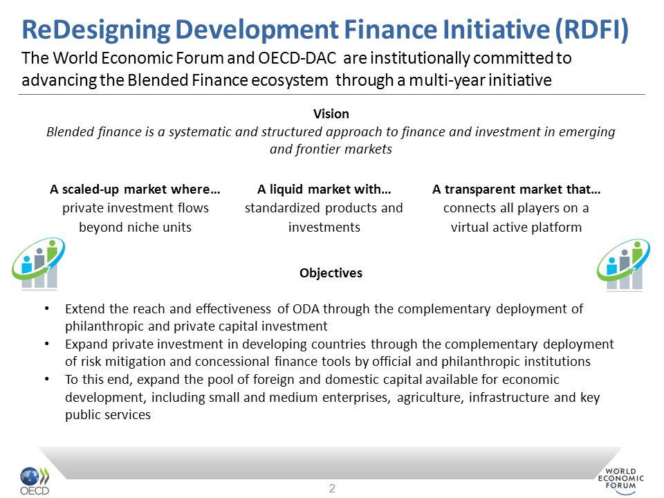 ReDesigning Development Finance Initiative (RDFI)