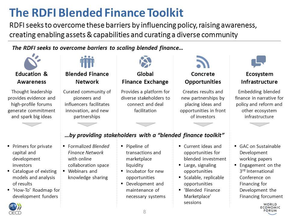 The RDFI Blended Finance Toolkit