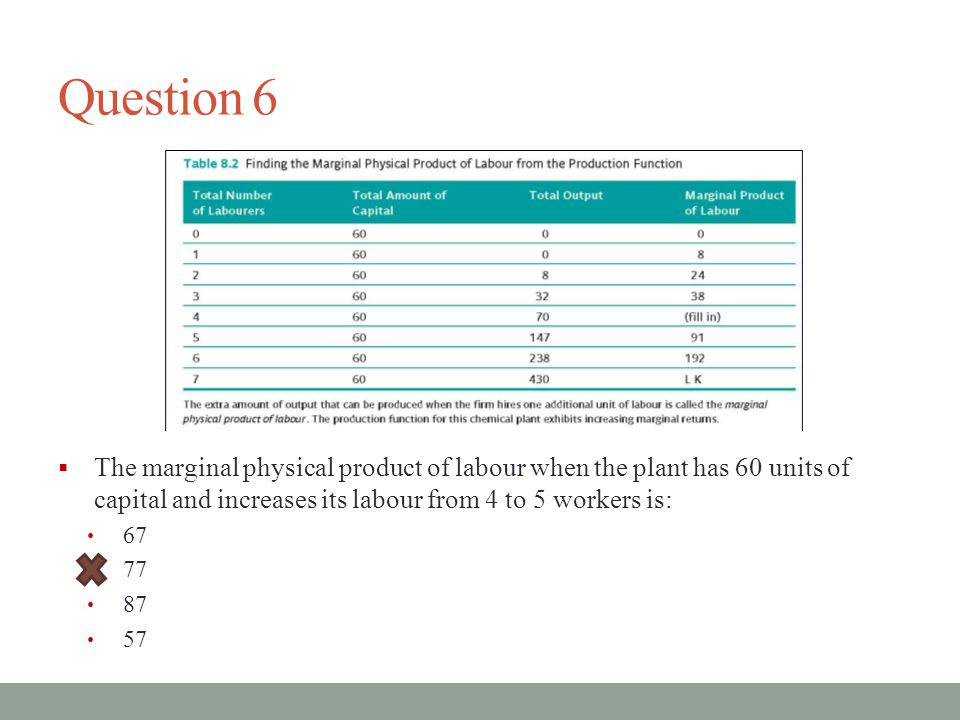 Question 6 The marginal physical product of labour when the plant has 60 units of capital and increases its labour from 4 to 5 workers is: