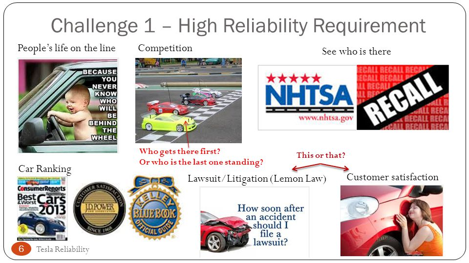 Challenge 1 – High Reliability Requirement