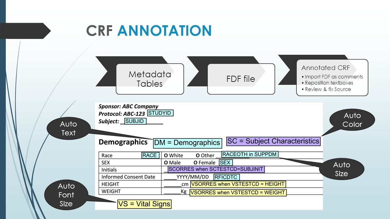 CRF Annotation Metadata Tables FDF file Auto Color Auto Text Auto Size